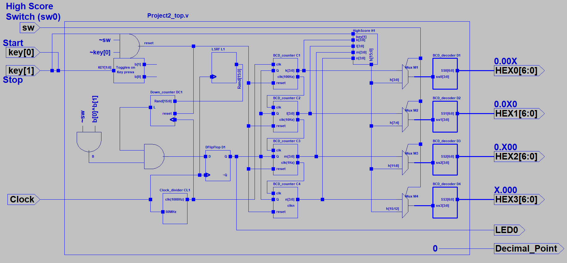 The purpose of this project was to design a reaction timer using a  DE10-Lite FPGA and Quartus II to write the Verilog files. The reaction  timer has two ...